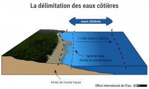 La délimitation des eaux côtières