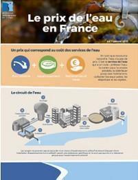 Le prix de l'eau en France au 1er janvier 2015
