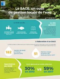Le SAGE, un outil de gestion locale de l'eau - Situation au 1er janvier 2017